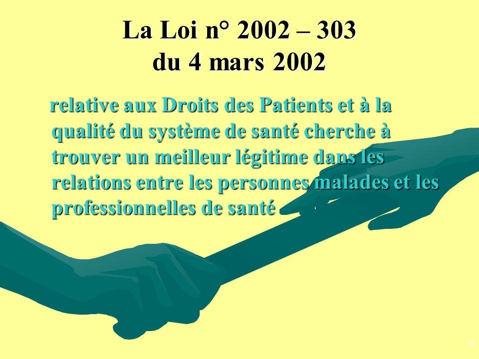 La Loi n° 2002 – 303 du 4 mars 2002