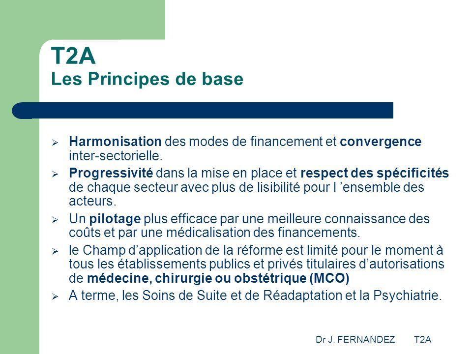 T2A Les Principes de base