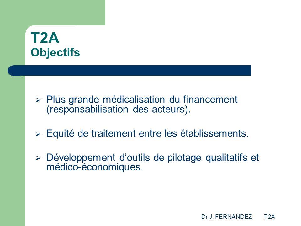 T2A ObjectifsPlus grande médicalisation du financement (responsabilisation des acteurs). Equité de traitement entre les établissements.