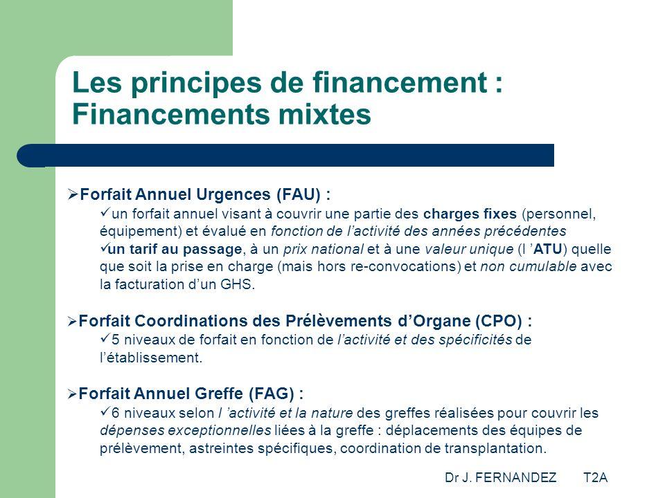 Les principes de financement : Financements mixtes