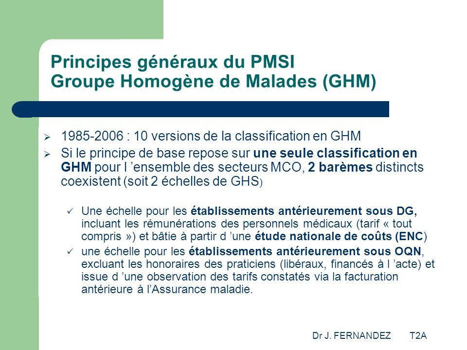 Principes généraux du PMSI Groupe Homogène de Malades (GHM)
