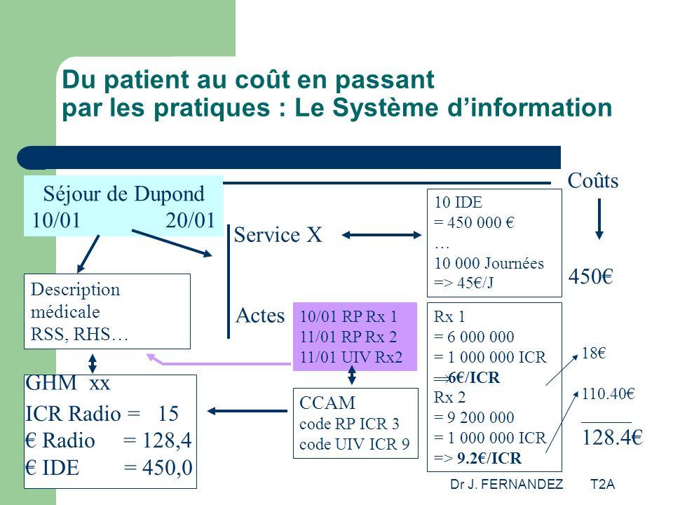 Du patient au coût en passant par les pratiques : Le Système d'information