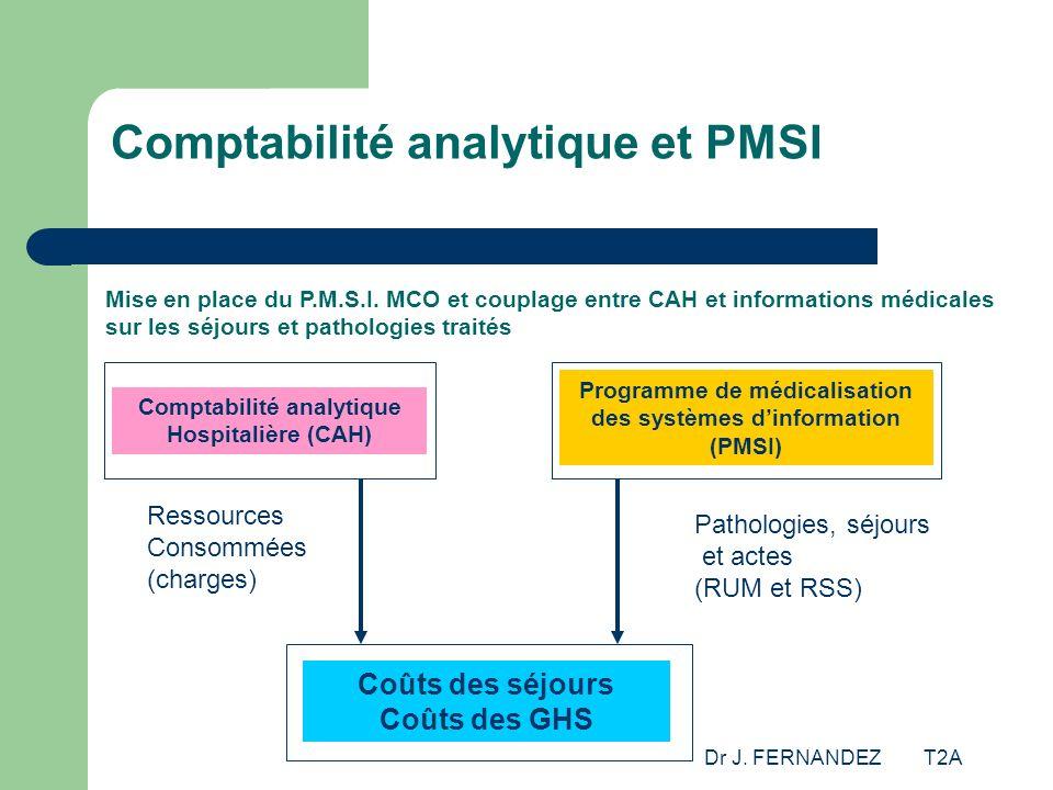 Comptabilité analytique et PMSI