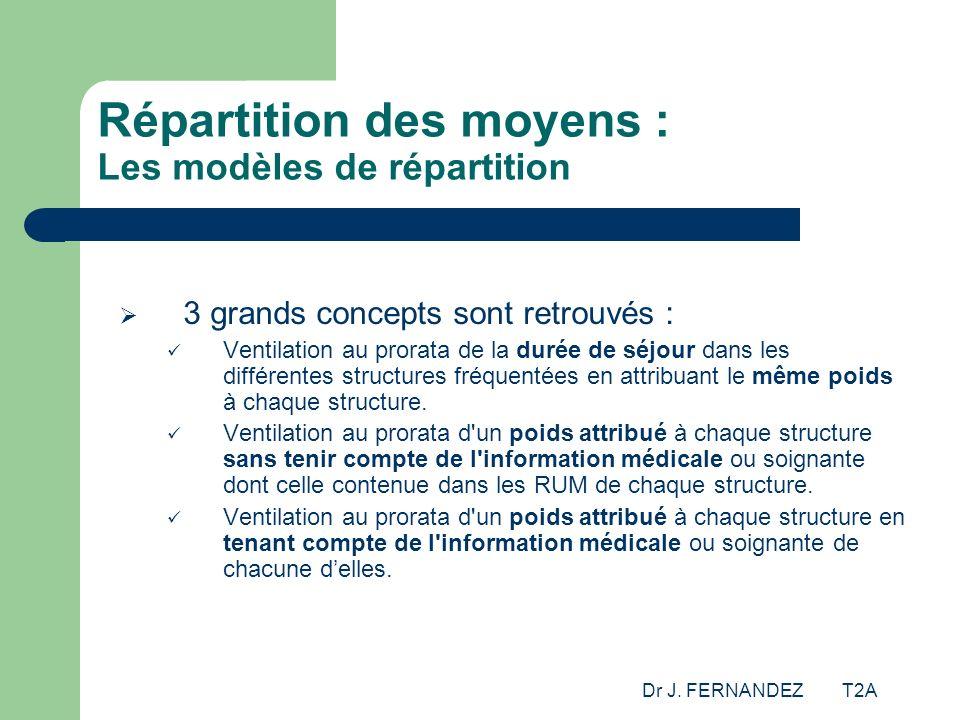 Répartition des moyens : Les modèles de répartition