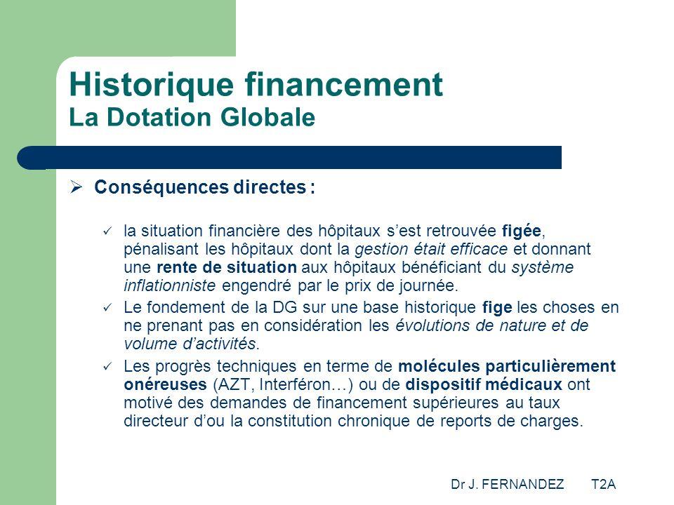 Historique financement La Dotation Globale