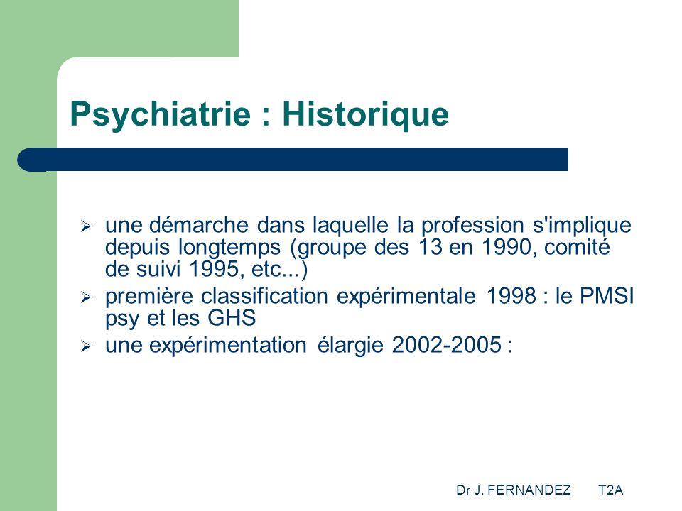 Psychiatrie : Historique