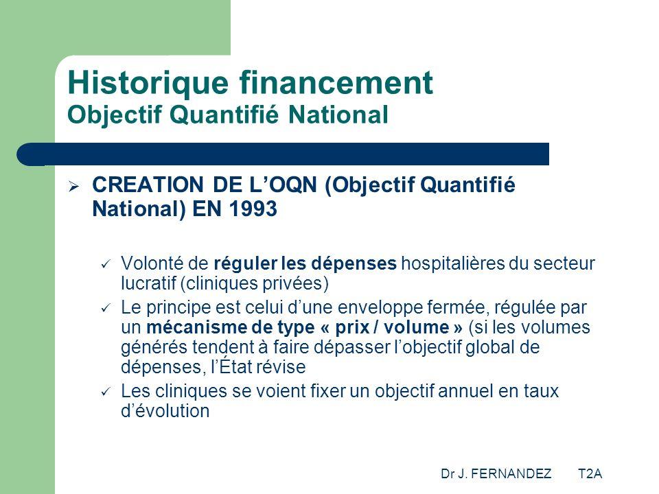 Historique financement Objectif Quantifié National