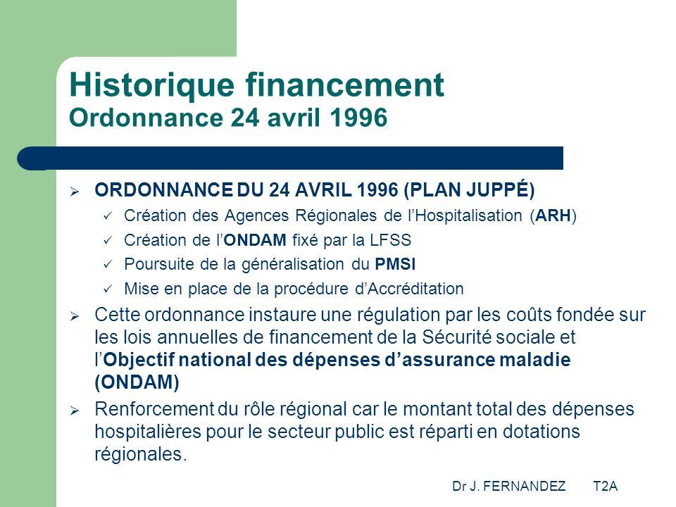 Historique financement Ordonnance 24 avril 1996