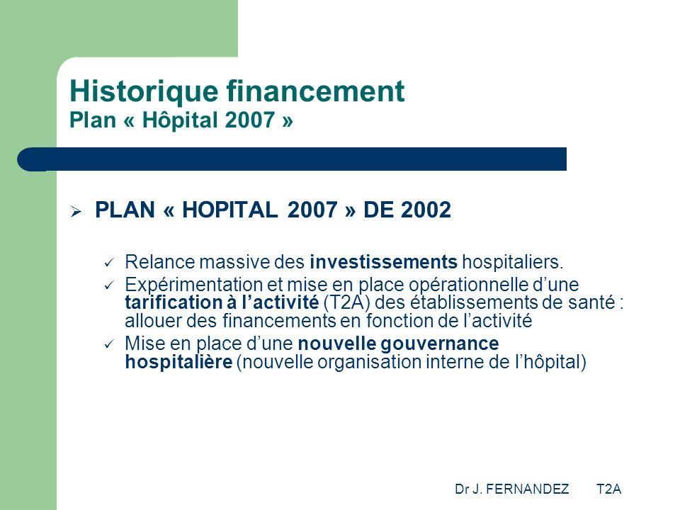 Historique financement Plan « Hôpital 2007 »