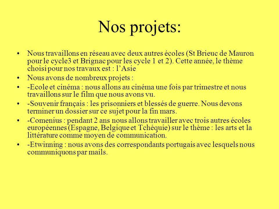 Nos projets: