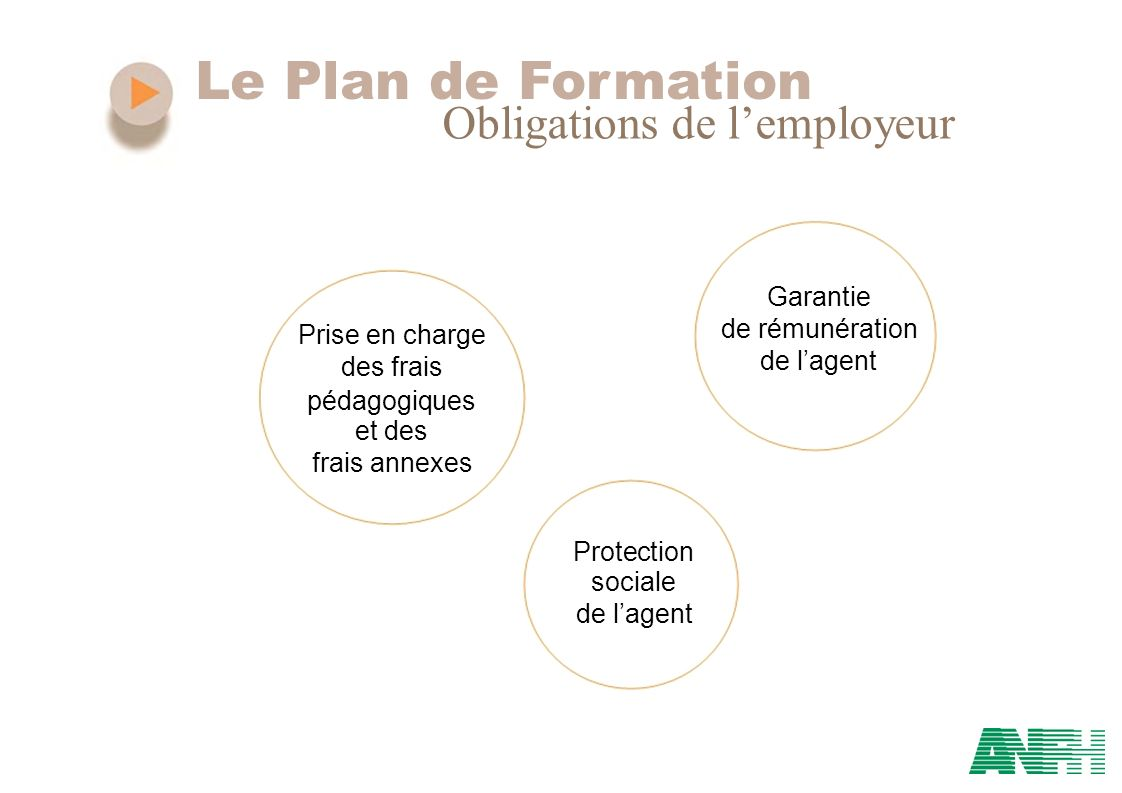 Le Plan de Formation Obligations de l'employeur Garantie