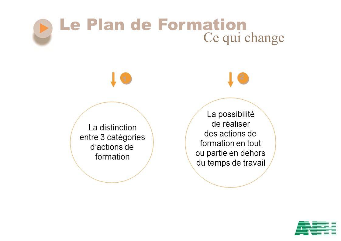 Le Plan de Formation Ce qui change La possibilité de réaliser