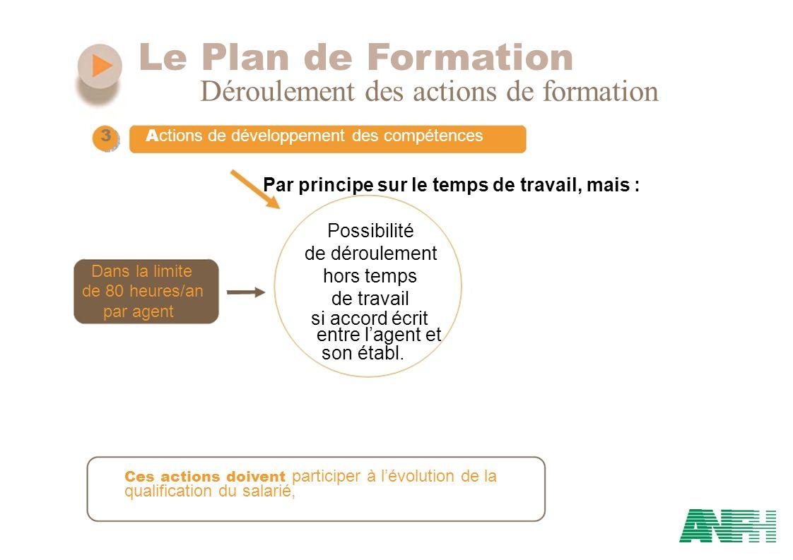Le Plan de Formation Déroulement des actions de formation