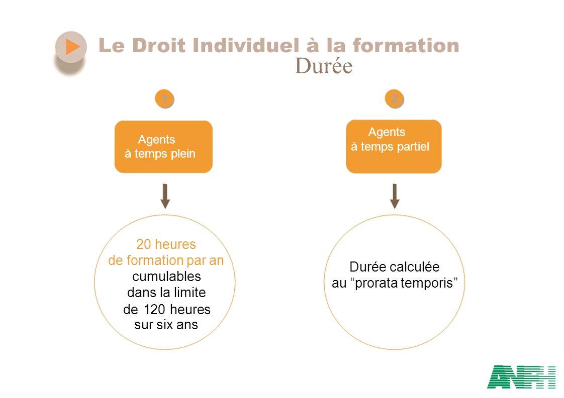 Durée Le Droit Individuel à la formation 20 heures de formation par an