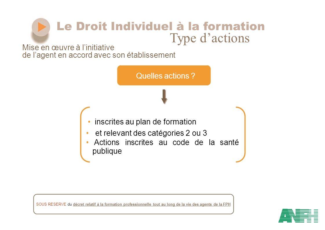 Type d'actions Le Droit Individuel à la formation