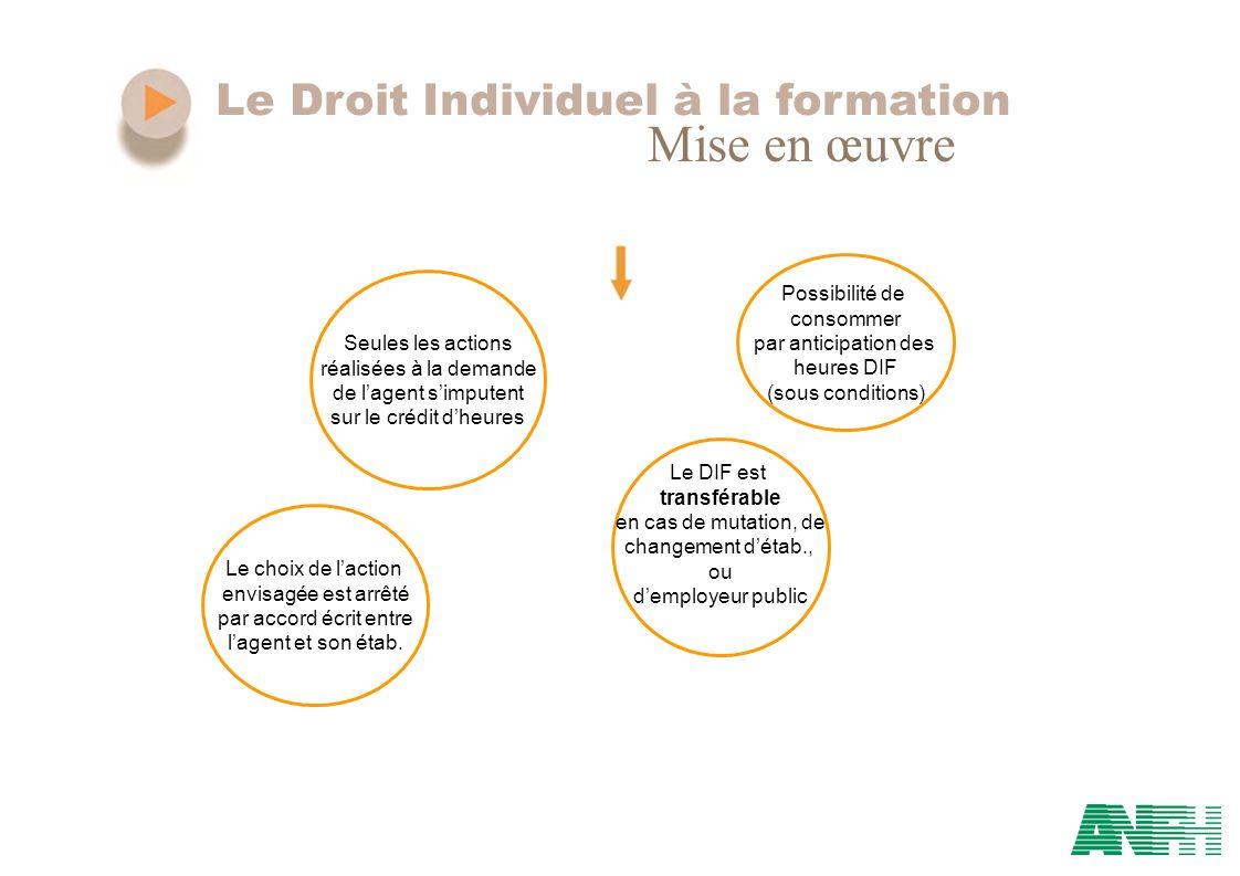 Mise en œuvre Le Droit Individuel à la formation Possibilité de