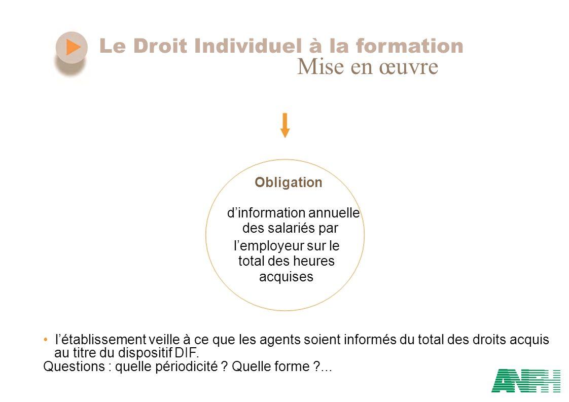 Mise en œuvre Le Droit Individuel à la formation Obligation