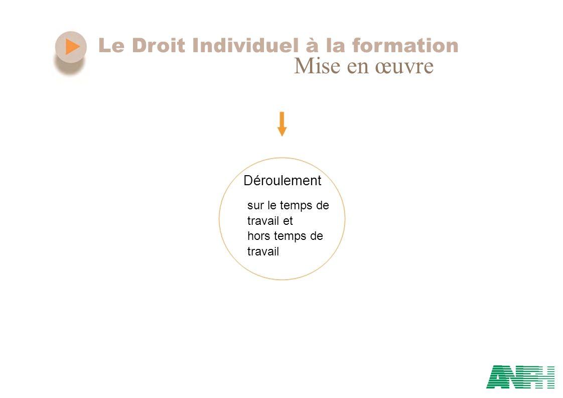 Mise en œuvre Le Droit Individuel à la formation Déroulement