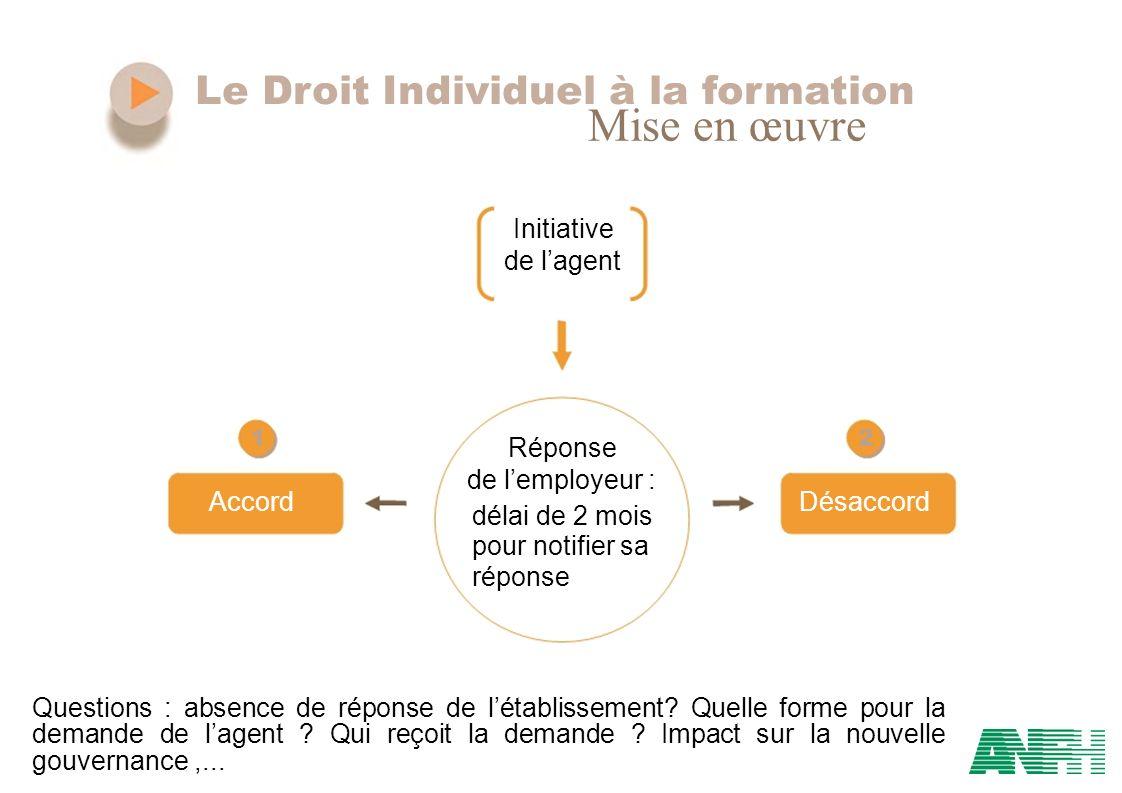 Mise en œuvre Le Droit Individuel à la formation Initiative de l'agent