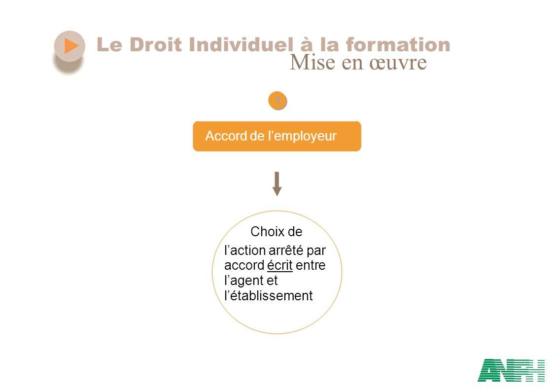 Mise en œuvre Le Droit Individuel à la formation Accord de l'employeur