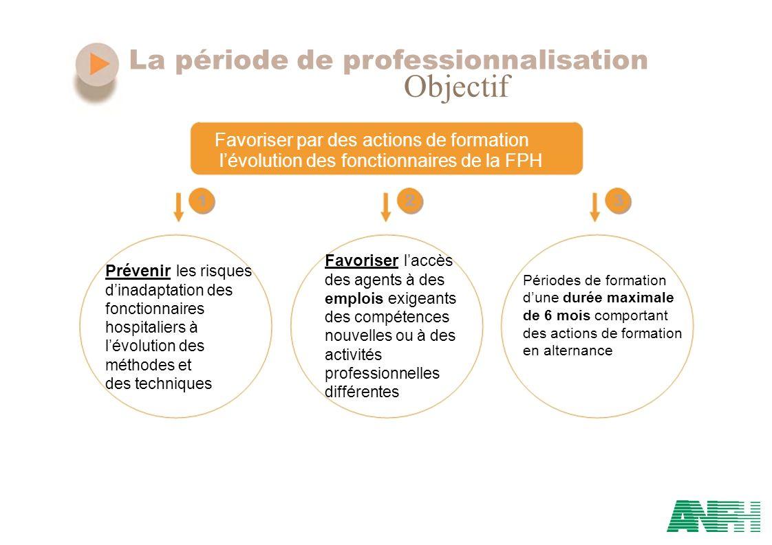 Objectif La période de professionnalisation