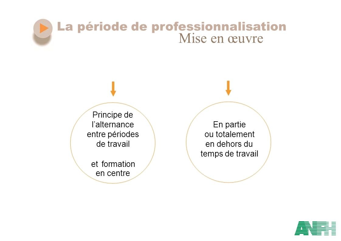 Mise en œuvre La période de professionnalisation Principe de