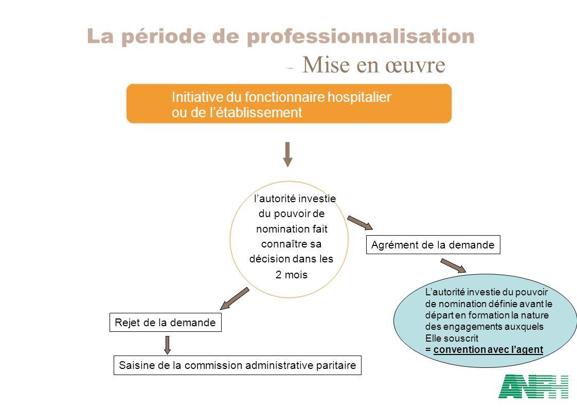 Mise en œuvre La période de professionnalisation