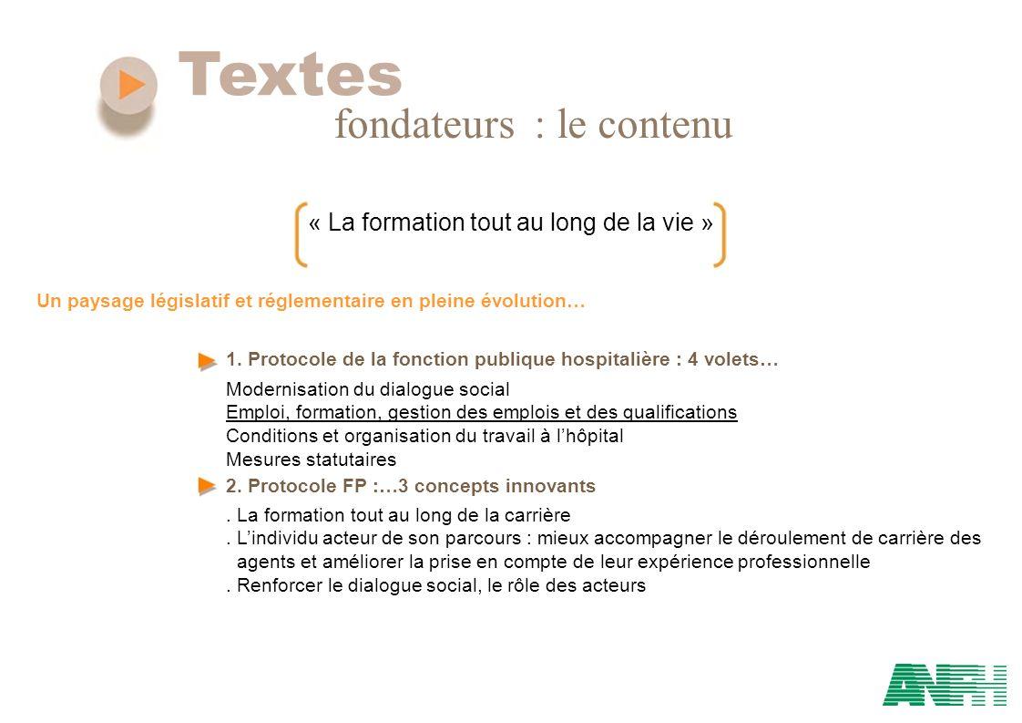 Textes fondateurs : le contenu « La formation tout au long de la vie »