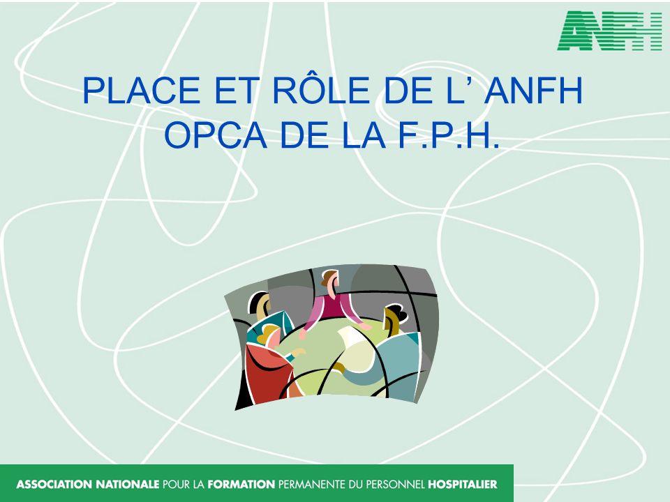 PLACE ET RÔLE DE L' ANFH OPCA DE LA F.P.H.