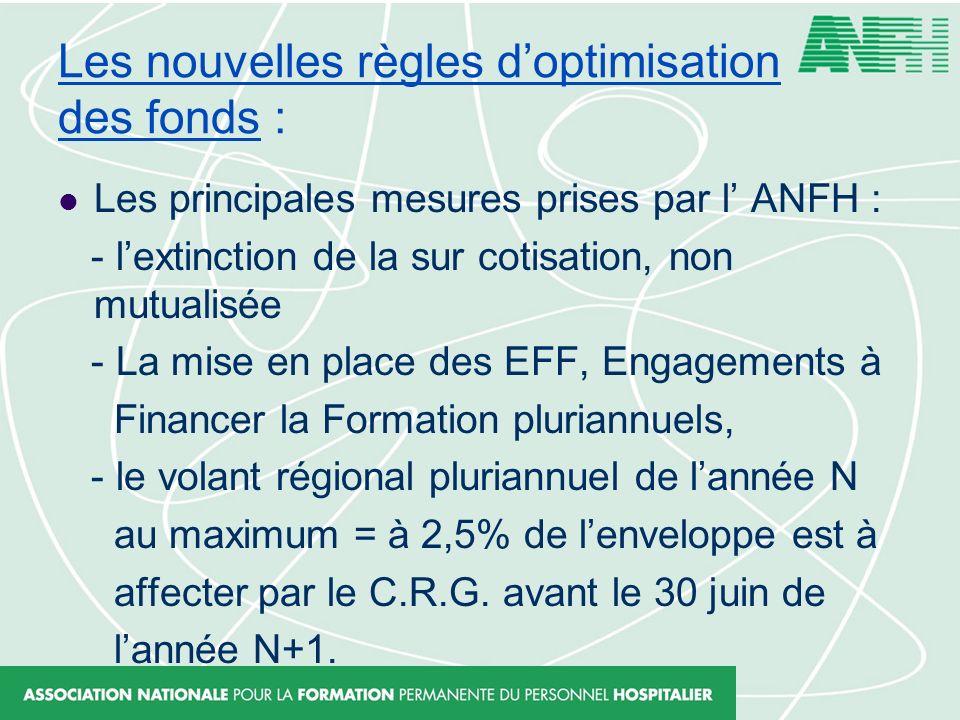 Les nouvelles règles d'optimisation des fonds :
