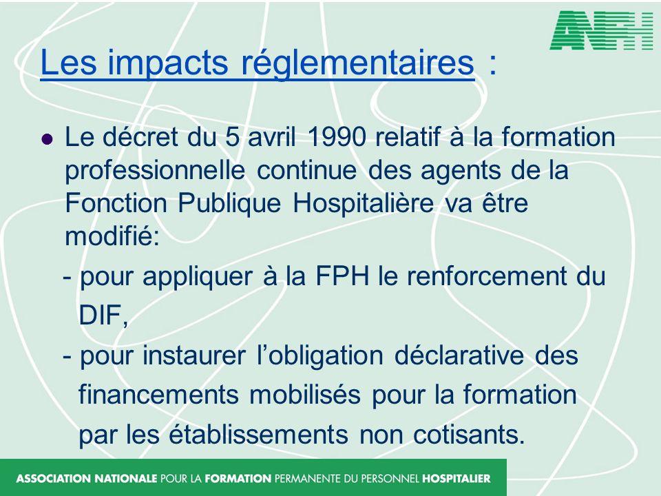 Les impacts réglementaires :