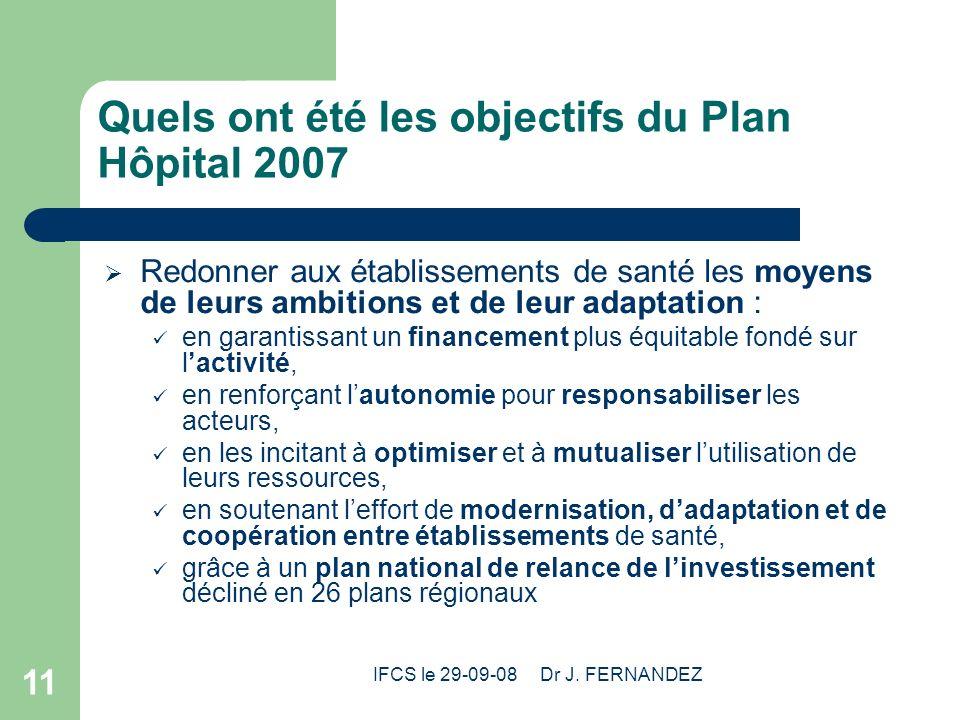 Quels ont été les objectifs du Plan Hôpital 2007