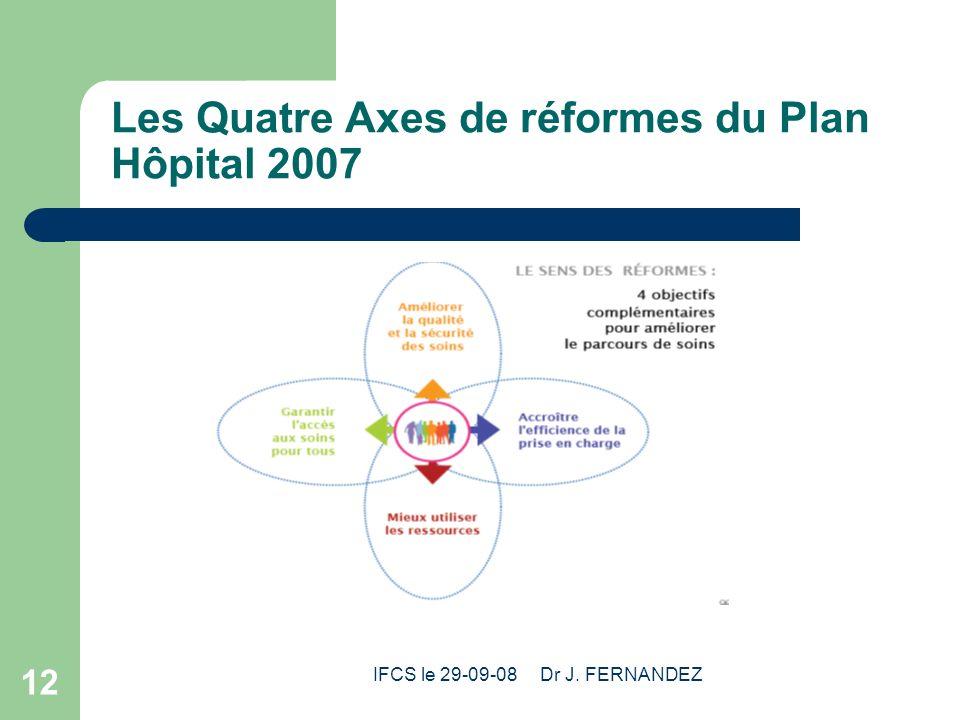 Les Quatre Axes de réformes du Plan Hôpital 2007
