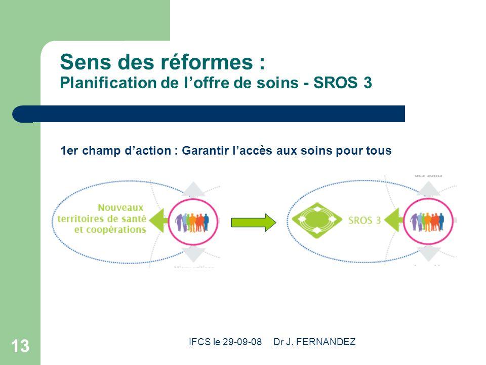 Sens des réformes : Planification de l'offre de soins - SROS 3