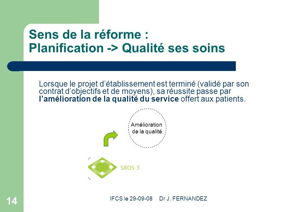 Sens de la réforme : Planification -> Qualité ses soins