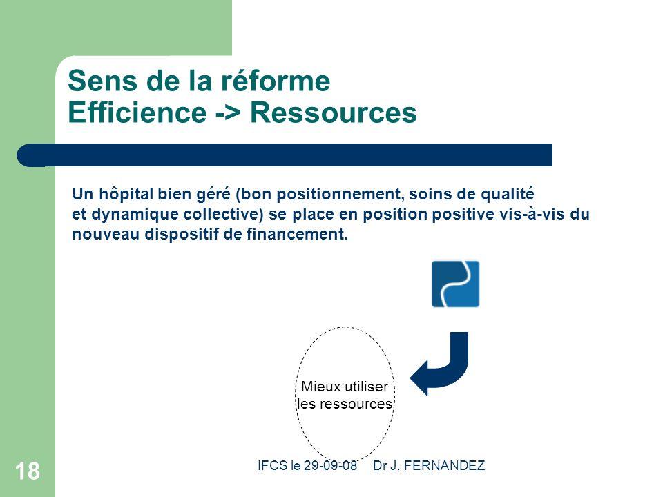 Sens de la réforme Efficience -> Ressources