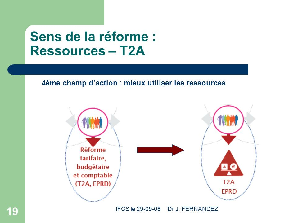 Sens de la réforme : Ressources – T2A