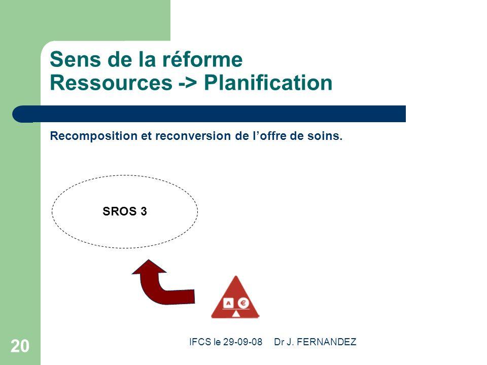 Sens de la réforme Ressources -> Planification