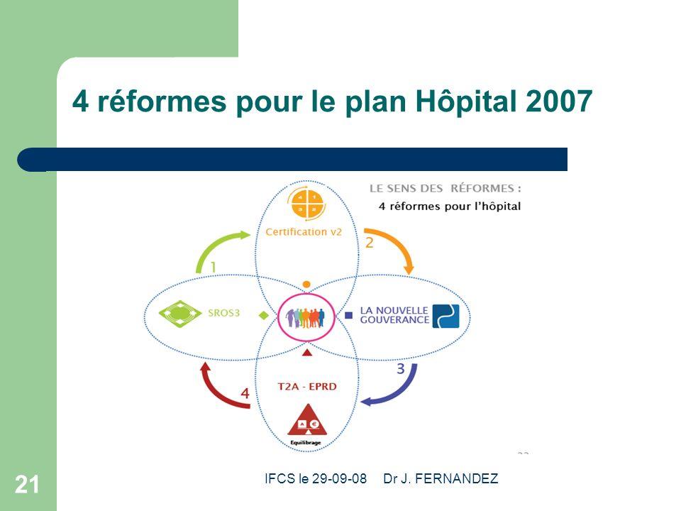 4 réformes pour le plan Hôpital 2007