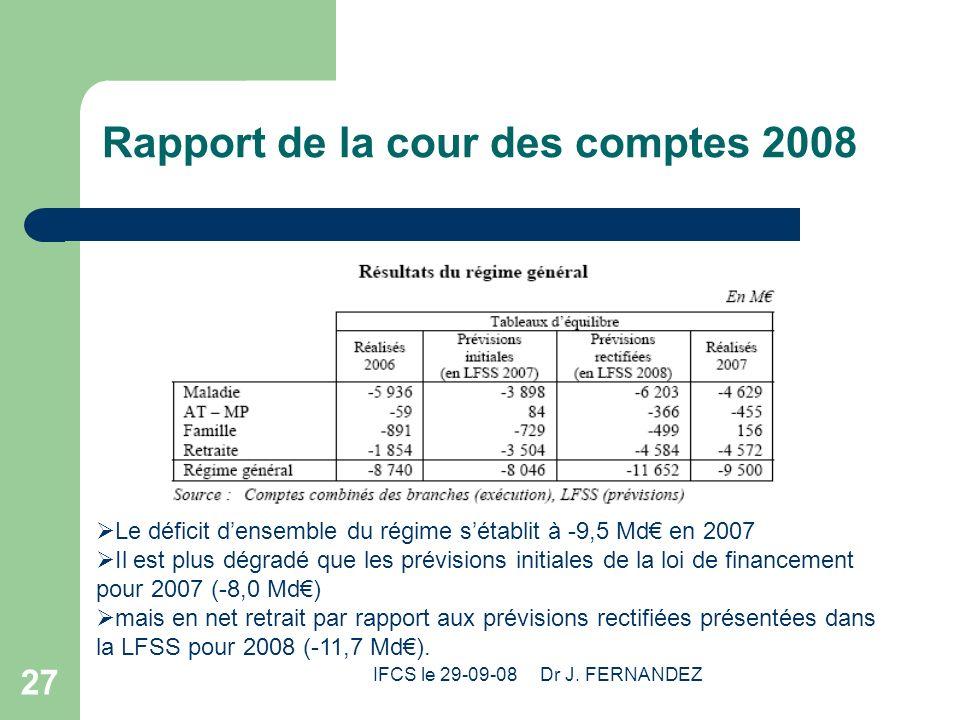 Rapport de la cour des comptes 2008