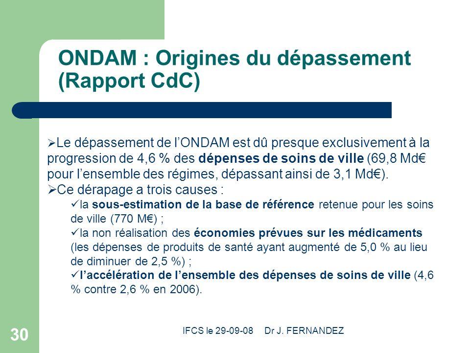 ONDAM : Origines du dépassement (Rapport CdC)