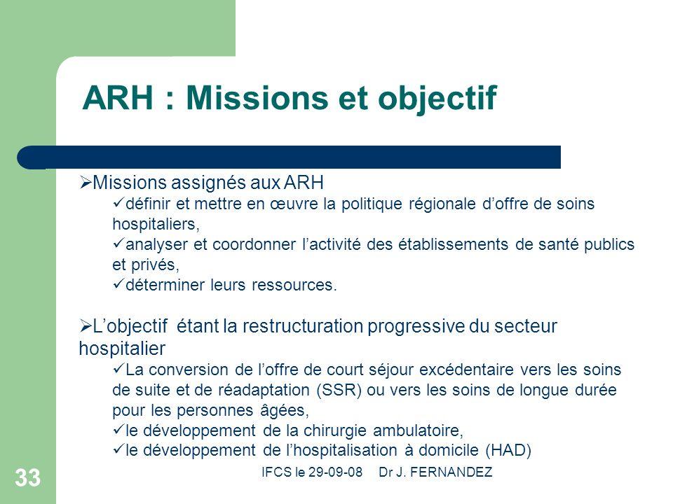 ARH : Missions et objectif