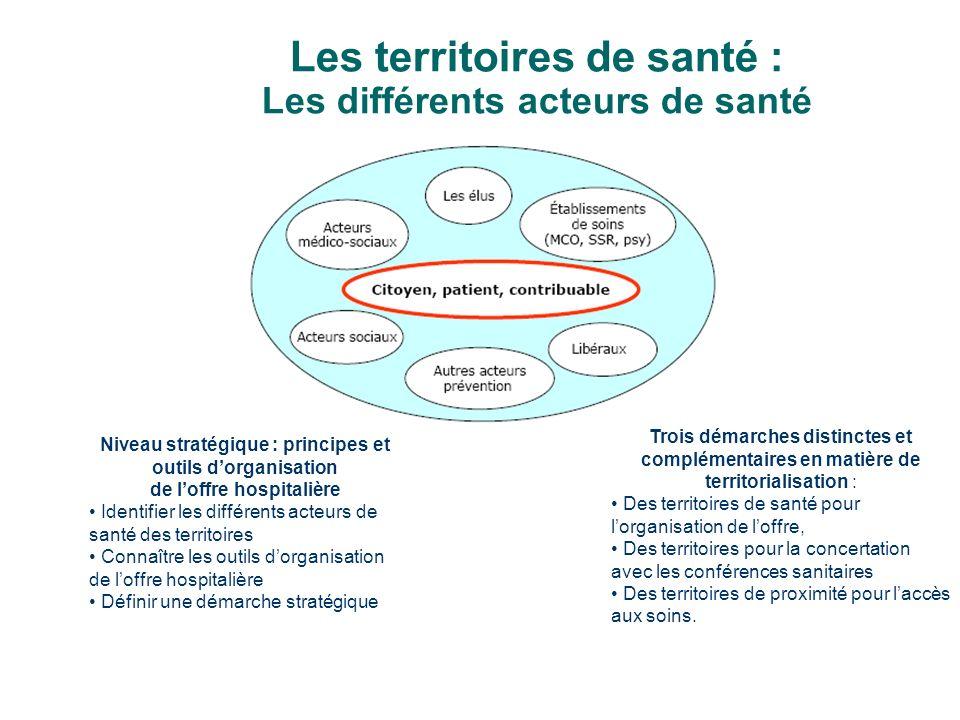 Les territoires de santé : Les différents acteurs de santé