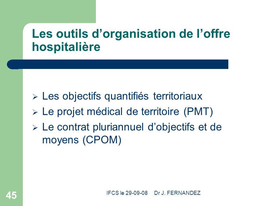 Les outils d'organisation de l'offre hospitalière