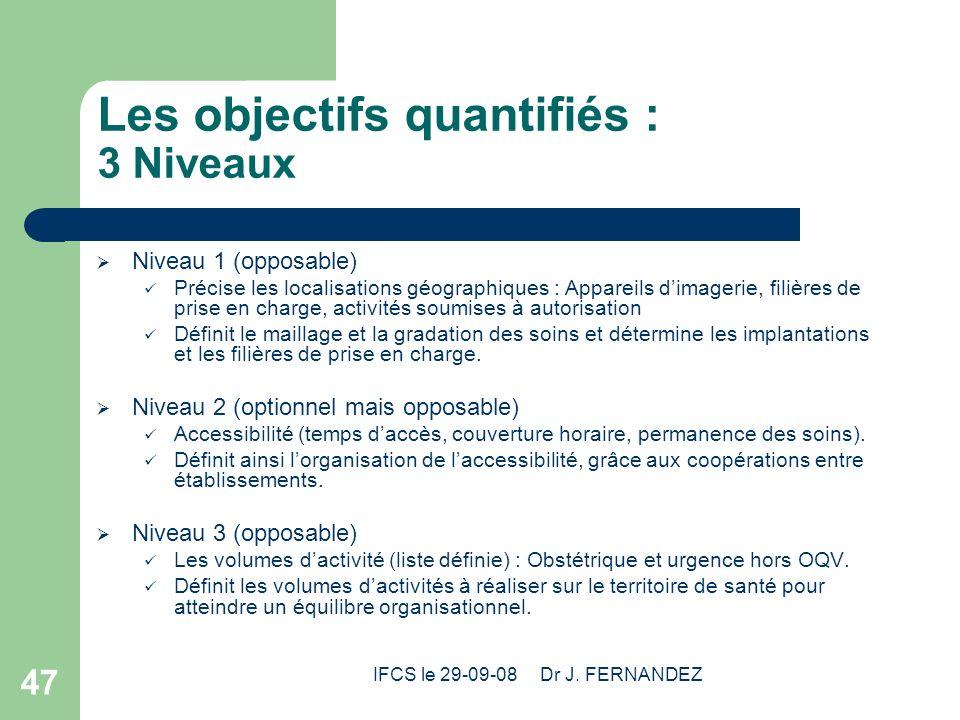 Les objectifs quantifiés : 3 Niveaux