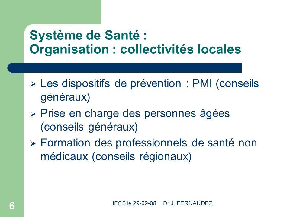 Système de Santé : Organisation : collectivités locales