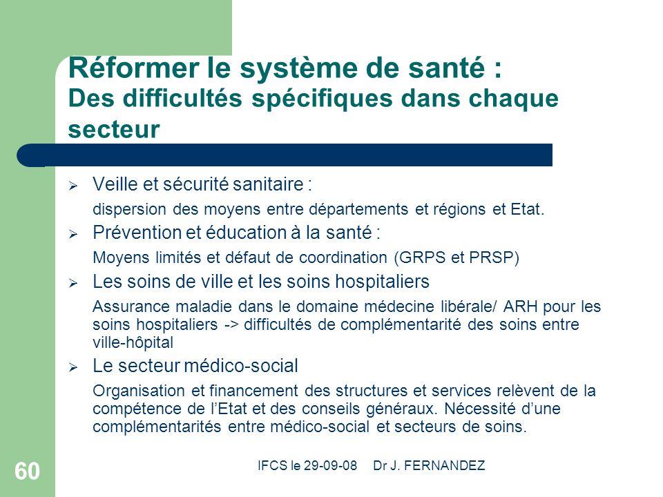 IFCS le 29-09-08 Dr J. FERNANDEZ