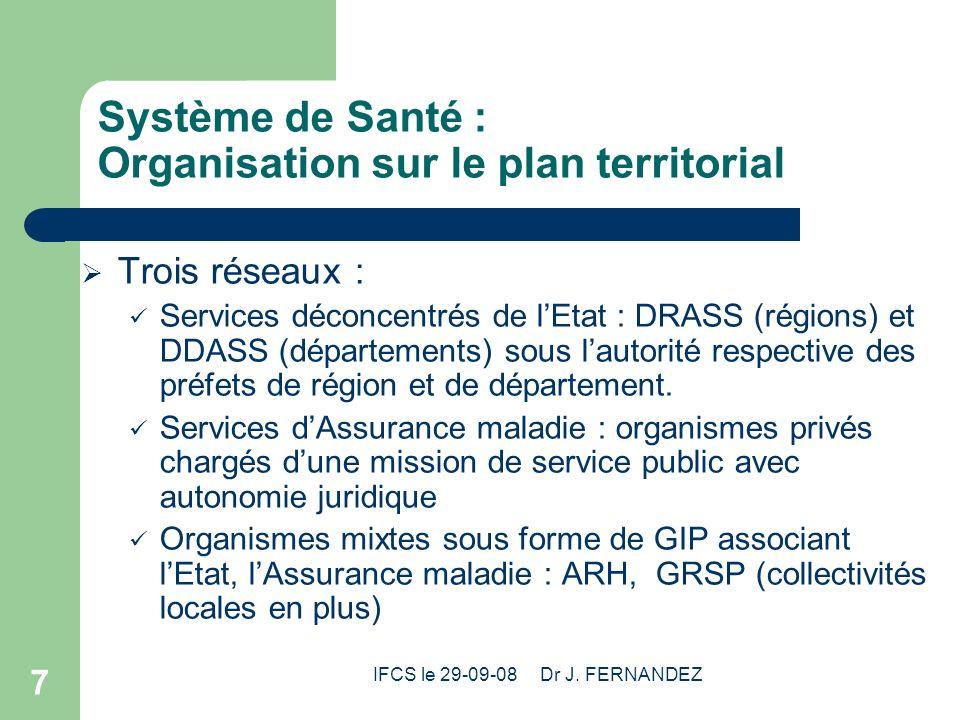 Système de Santé : Organisation sur le plan territorial