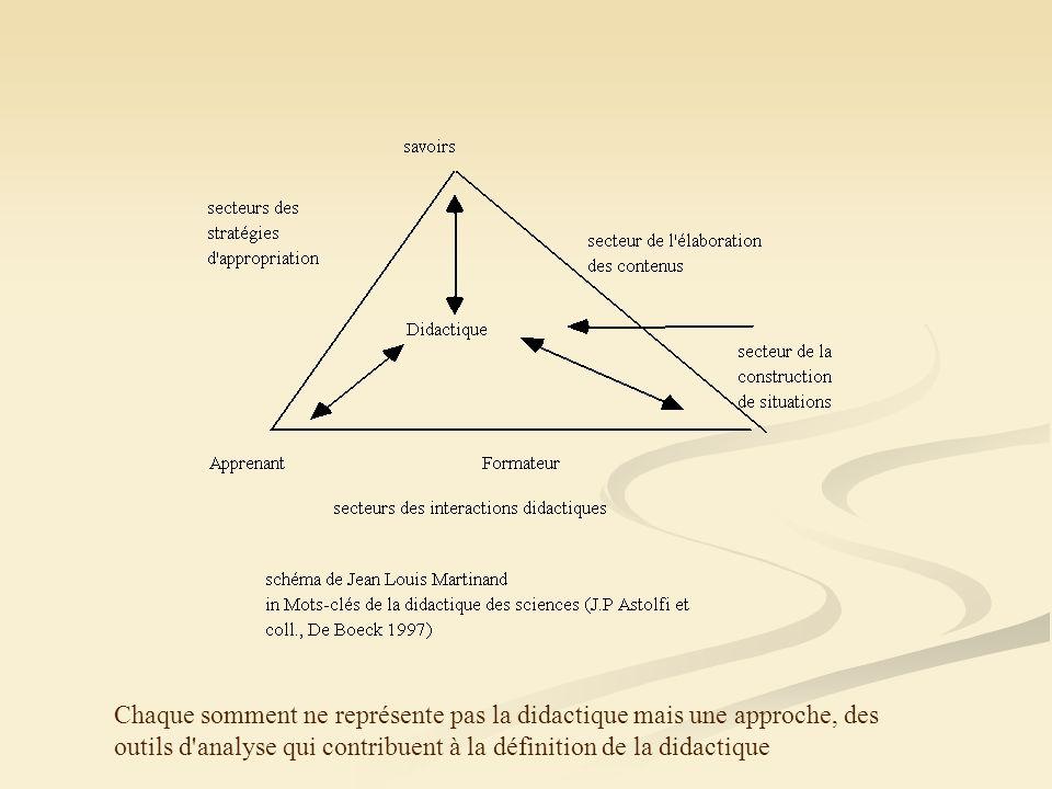 Chaque somment ne représente pas la didactique mais une approche, des outils d analyse qui contribuent à la définition de la didactique