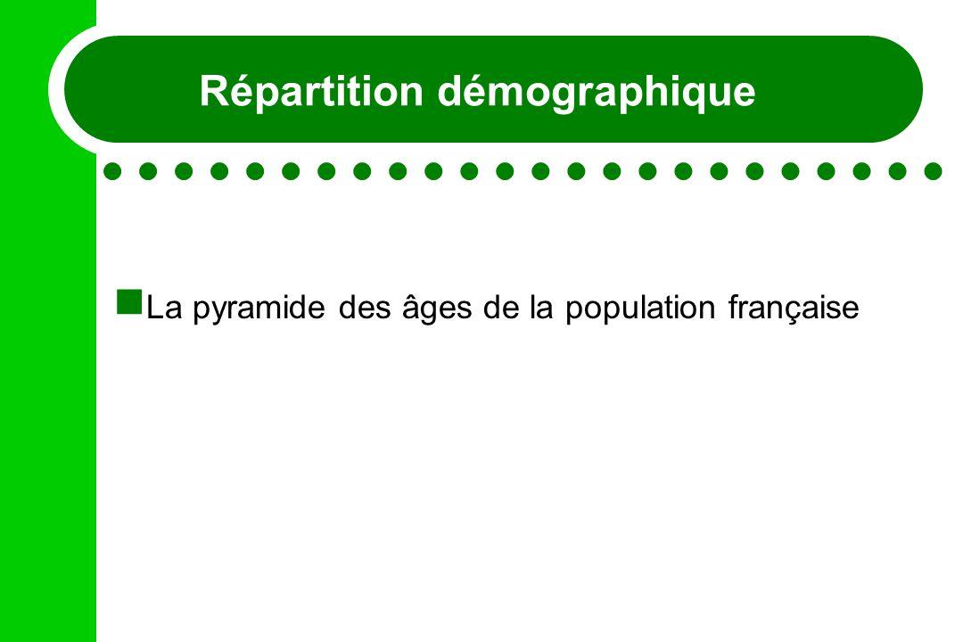 Répartition démographique